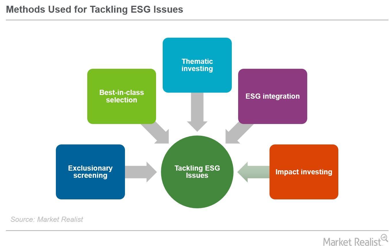 uploads///ESG issues
