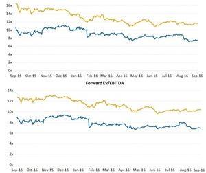 uploads/2016/09/Chart-01-5-1.jpg
