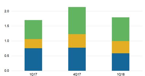 uploads/2018/04/IB.png