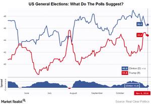 uploads/2016/11/polls-data-nov-6-1.png
