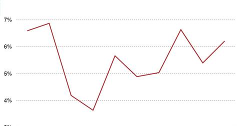 uploads/2014/11/Inflation.jpg