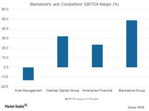 uploads///EBITDA margin