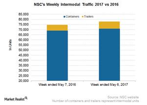 uploads/2017/05/NSC-Intermodal-2-1.png