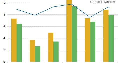 uploads/2015/01/Valuation2.png