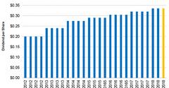 uploads///ALB Q  DVD Rate