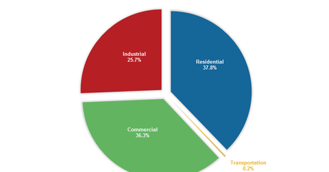 uploads/2015/01/part-1-electricity-consumption1.png