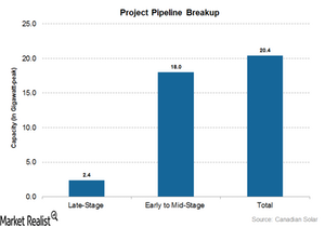 uploads/2016/11/project-pipeline-breakup-1.png