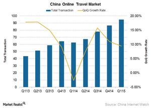 uploads///CHina OT market