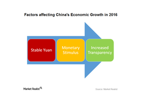 uploads/2015/12/China-Outlook1.png