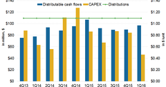 uploads///cash flow measures