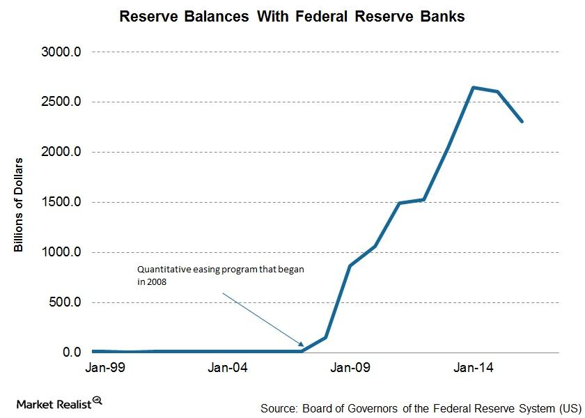 uploads///part reserve balance