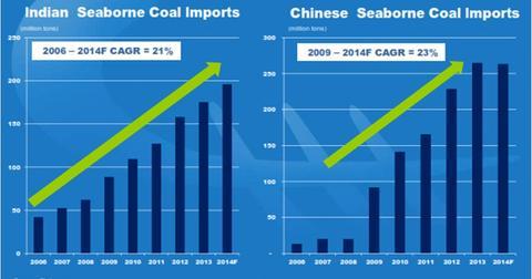 uploads/2014/11/Coal.jpg