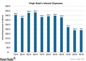uploads/2016/12/interest-expenses-1.png