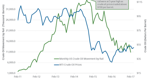 uploads/2017/05/crude-oil-movement-by-rail-1.png