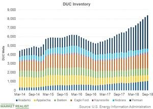 uploads/2018/10/DUC-inventory-1.jpg