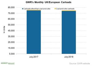 uploads///GWR Euro