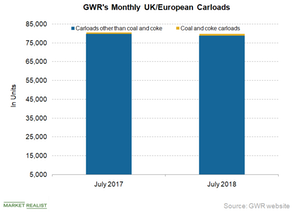 uploads/2018/08/GWR-Euro-1.png