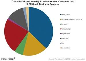 uploads/2015/12/Telecom-Cable-Broadband-Overlap-in-Windstreams-Consumer-and-ILEC-Small-Business-Footprint-11.jpg