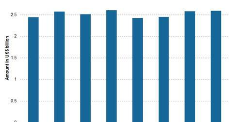 uploads/2018/02/Chart-004.jpg