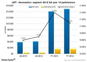 uploads/2015/02/LMT-Aeronautics-segment1.png