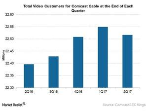 uploads/2017/08/comcast-video-cust-2Q17-1.jpg