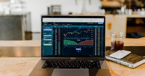 uploads/2019/08/Stock-Price-Analysis.jpg