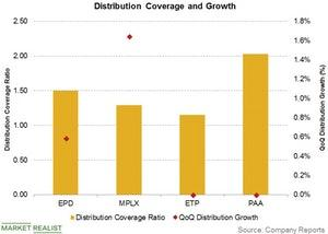 uploads/2018/07/distribution-coverage-and-growth-1.jpg