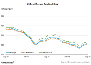 uploads/2016/04/us-retail-gasoline-prices41.png