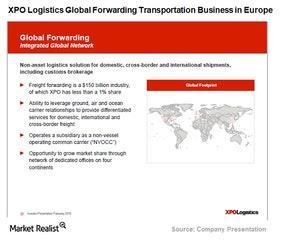 uploads/2018/03/XPO-global-forwarding-business-1.jpg