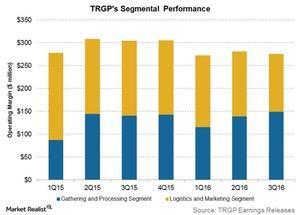 uploads///trgps segmental performance