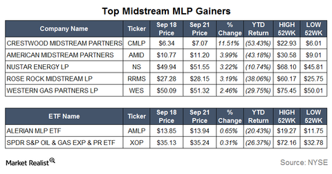 uploads/2015/09/Gainers14.png