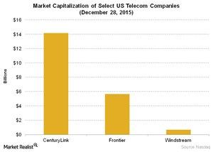 uploads/2015/12/Telecom-Market-Capitalization-of-Select-US-Telecom-Companies-December-28-20151.jpg