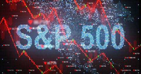 uploads/2020/05/SP-500-200-DMA.jpeg