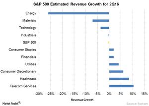 uploads/2016/07/3-Revenue-Growth-1.png