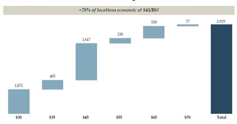 uploads/2016/12/XOG-4Q16-GOU-Location-Economics-1.jpg