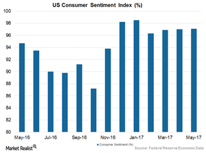 uploads/2017/06/Consumer-Sentiment-Trump-Article-1.png