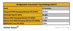 uploads/2018/02/top-holdings-2-1.png