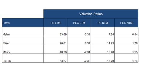 uploads/2018/09/valuation-multiples-1.png