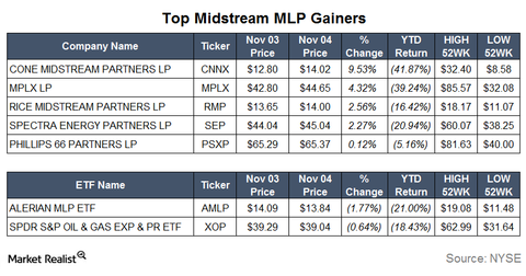 uploads/2015/11/Gainers4.png