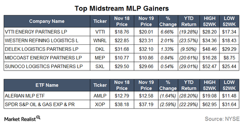 uploads/2015/11/Gainers13.png