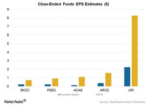 uploads/2016/12/EPS-Estimates-1.png