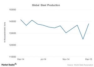 uploads/2015/04/global-production61.png