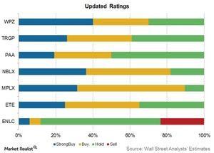 uploads/2017/07/updated-ratings-1.jpg