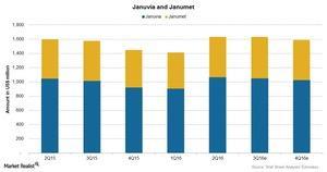uploads/2016/09/Chart-06-7-1.jpg