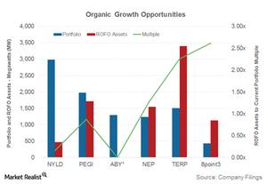 uploads///PArt  organic growth