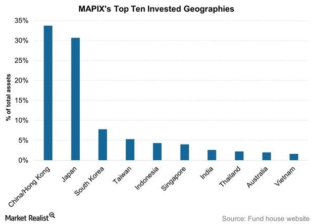 uploads///MAPIXs Top Ten Invested Geographies