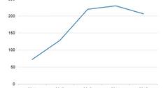 uploads///Mobile Devices Tablet Market