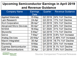 uploads/2019/04/A2_Semiconductors_Q119-earnings-preview-1.png