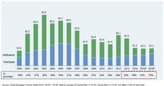uploads///Industry origination market size