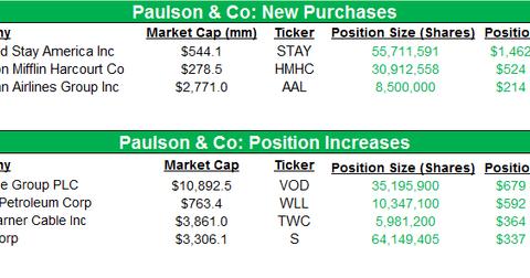 uploads/2014/02/Paulson.png